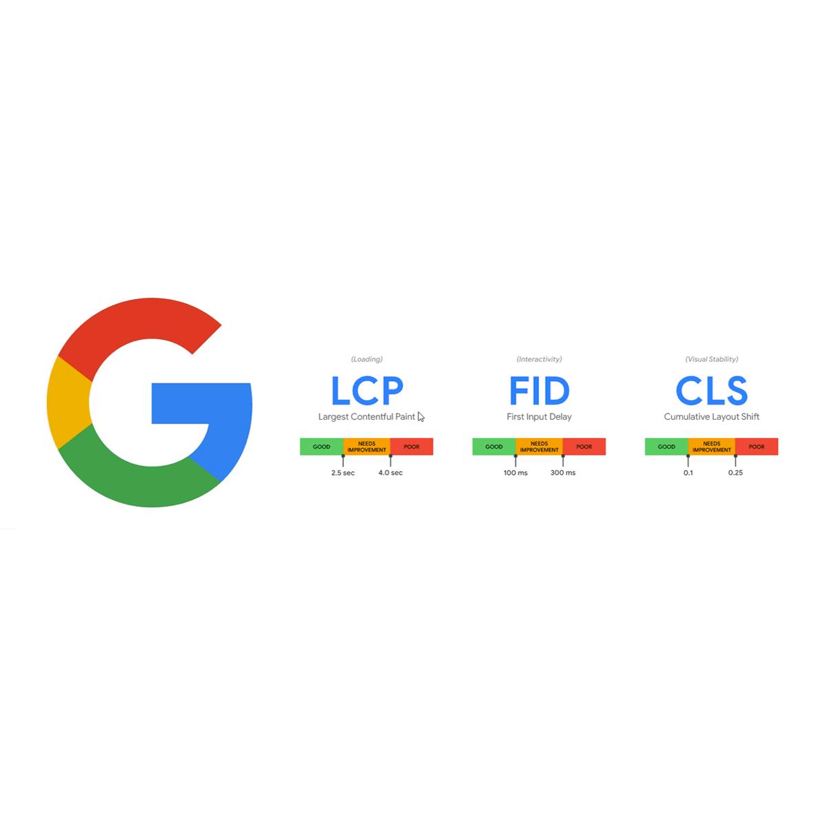 Come cambia la SEO con i Google Core Web Vitals